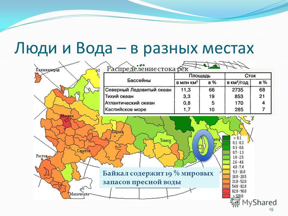 Люди и Вода – в разных местах 19 Байкал содержит 19 % мировых запасов пресной воды Распределение стока рек