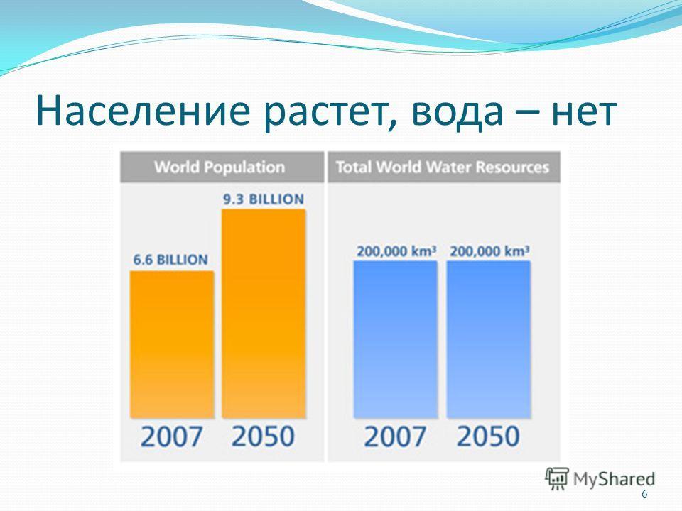 Население растет, вода – нет 6