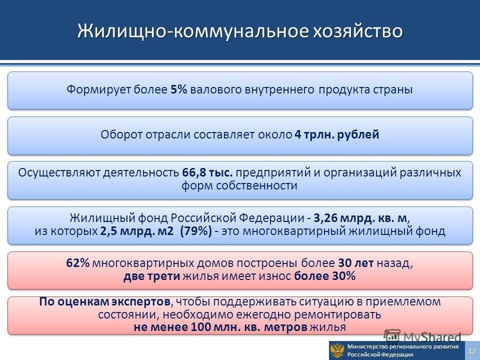 Министерство регионального развития Российской Федерации12 Жилищно-коммунальное хозяйство Формирует более 5% валового внутреннего продукта страны Оборот отрасли составляет около 4 трлн. рублей Жилищный фонд Российской Федерации - 3,26 млрд. кв. м, из