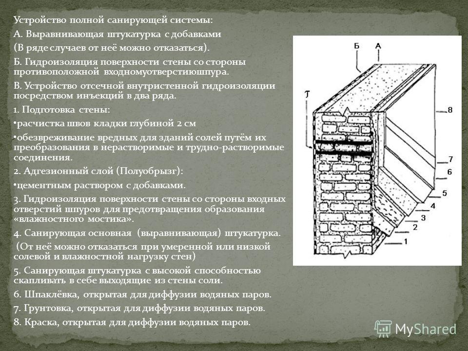 Устройство полной санирующей системы: А. Выравнивающая штукатурка с добавками (В ряде случаев от неё можно отказаться). Б. Гидроизоляция поверхности стены со стороны противоположной входномуотверстиюшпура. В. Устройство отсечной внутристенной гидроиз
