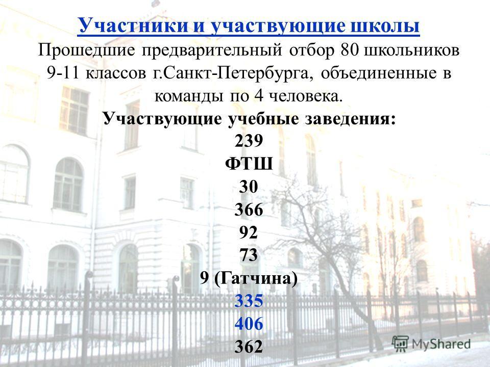 Участники и участвующие школы Прошедшие предварительный отбор 80 школьников 9-11 классов г.Санкт-Петербурга, объединенные в команды по 4 человека. Участвующие учебные заведения: 239 ФТШ 30 366 92 73 9 (Гатчина) 335 406 362