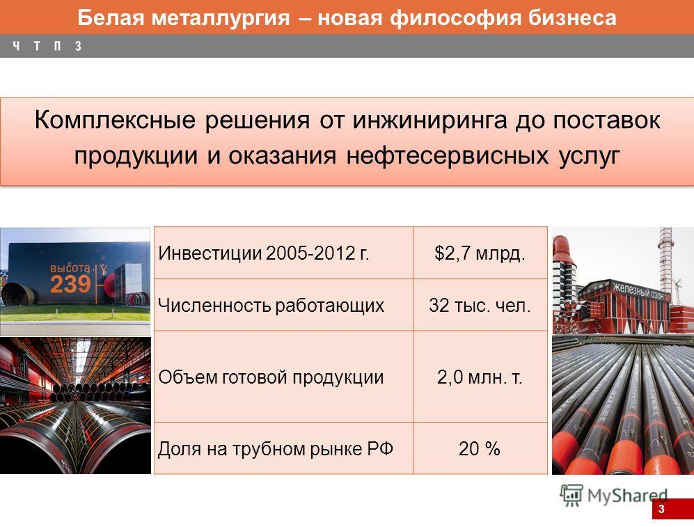 3 Комплексные решения от инжиниринга до поставок продукции и оказания нефтесервисных услуг Белая металлургия – новая философия бизнеса Инвестиции 2005-2012 г.$2,7 млрд. Численность работающих32 тыс. чел. Объем готовой продукции2,0 млн. т. Доля на тру