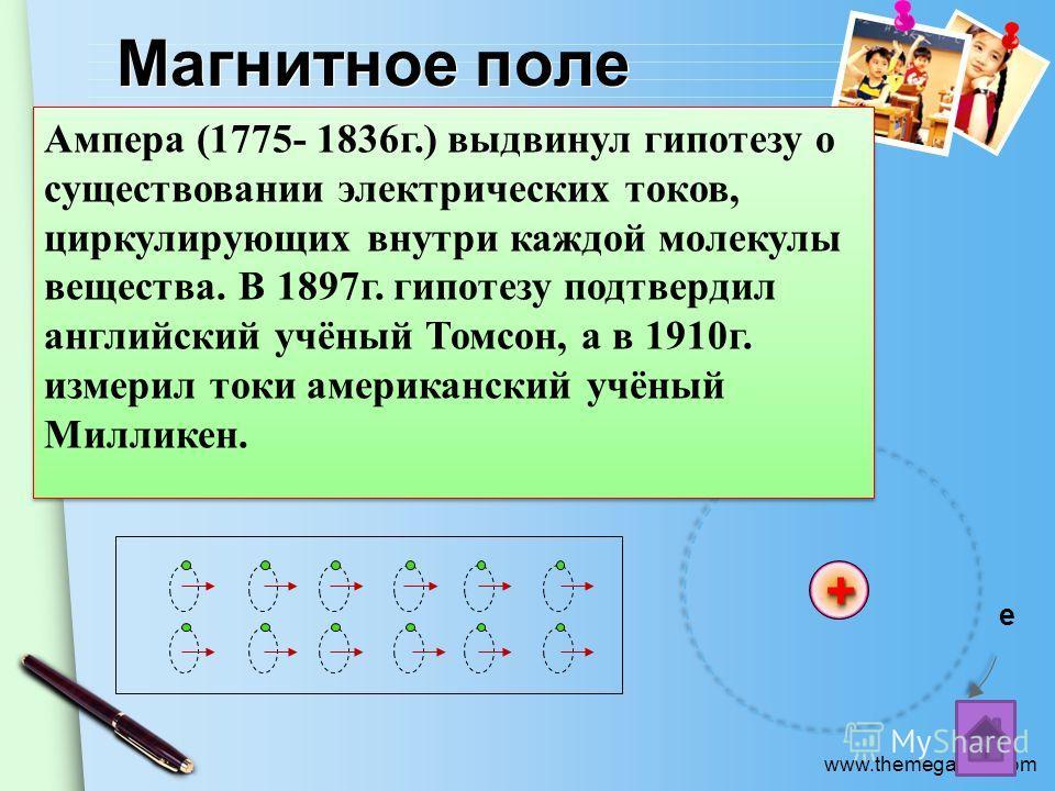 www.themegallery.com Магнитное поле Магнитное поле создается движущимися заряженными частицами, как положительными, так и отрицательными ++ е Ампера (1775- 1836г.) выдвинул гипотезу о существовании электрических токов, циркулирующих внутри каждой мол