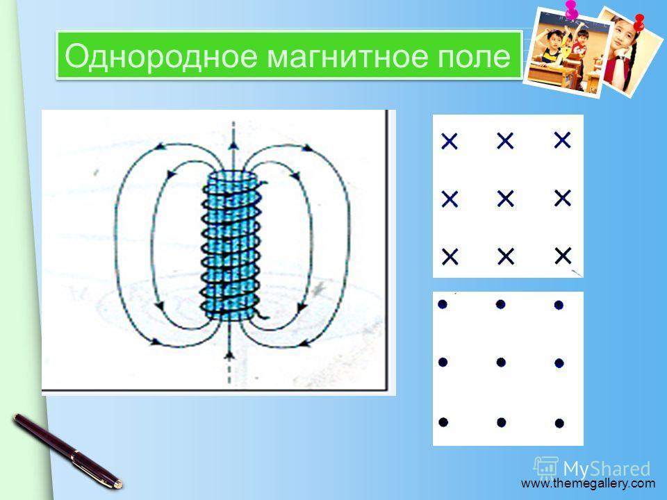 www.themegallery.com Однородное магнитное поле