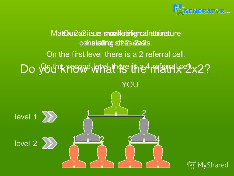 Our unique marketing contains 4 matrix sizes 2x2 Do you know what is the matrix 2x2? Matrix 2x2 is a small referral structure consisting of 2 levels. On the first level there is a 2 referral cell. On the second level there is a 4 referral cell. level