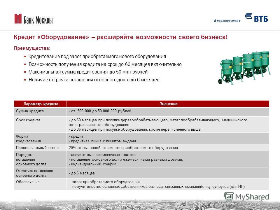 Параметр кредитаЗначение Сумма кредита- от 300 000 до 50 000 000 рублей Срок кредита- до 60 месяцев при покупке деревообрабатывающего, металлообрабатывающего, медицинского, полиграфического оборудования - до 36 месяцев при покупке оборудования, кроме
