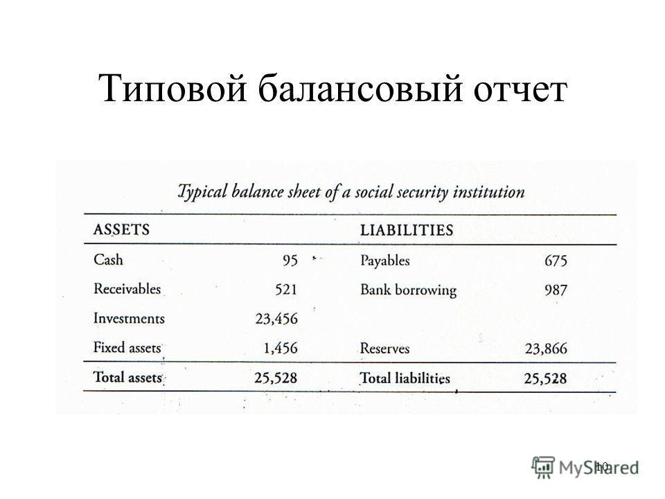 10 Типовой балансовый отчет