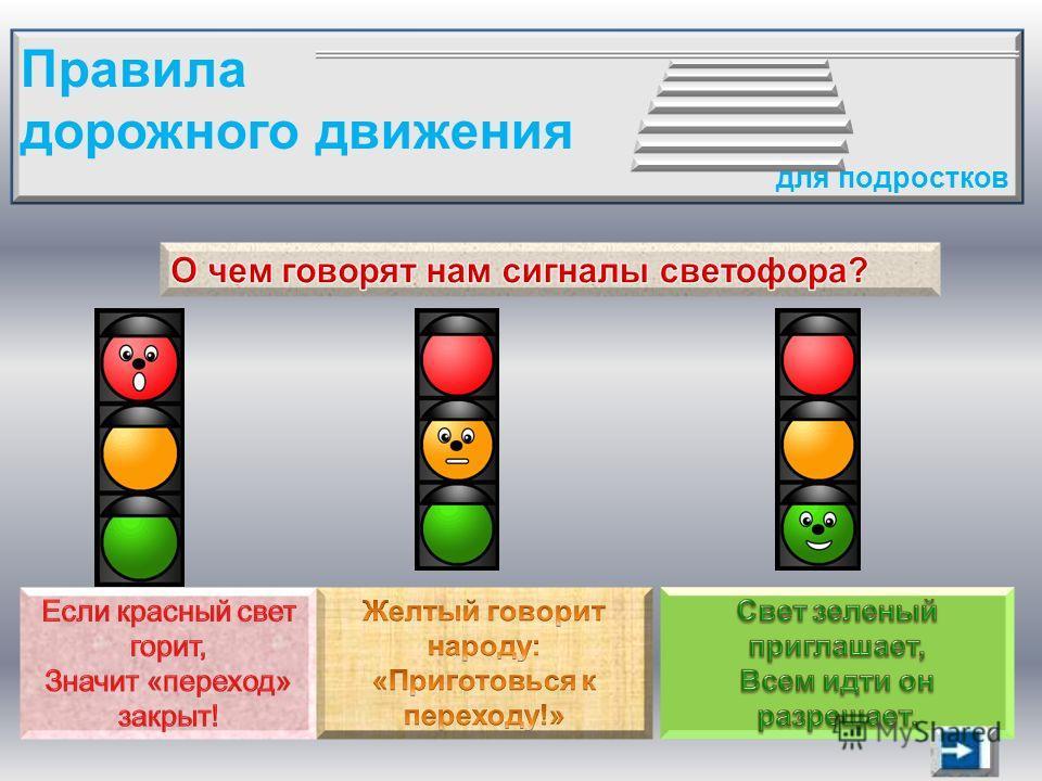 Правила дорожного движения для подростков Знак «Пешеходный переход» «Зебра» «Светофор»