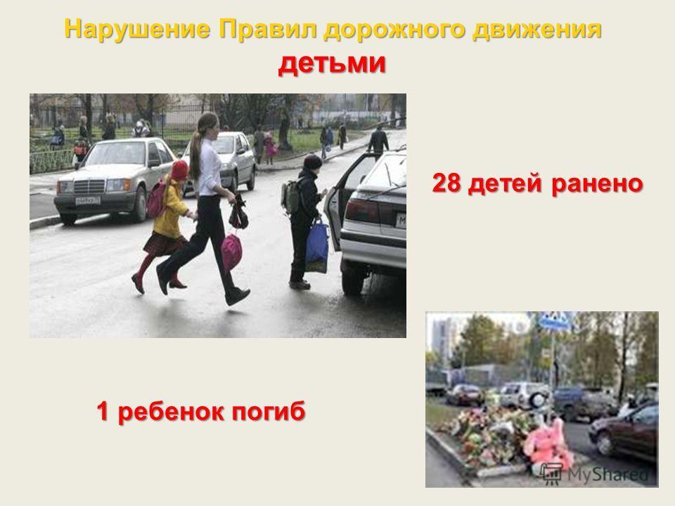 Нарушение Правил дорожного движения детьми 9 1 ребенок погиб 28 детей ранено