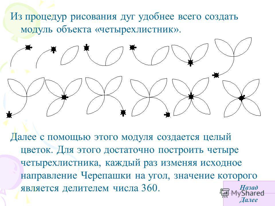Из процедур рисования дуг удобнее всего создать модуль объекта «четырехлистник». Далее с помощью этого модуля создается целый цветок. Для этого достаточно построить четыре четырехлистника, каждый раз изменяя исходное направление Черепашки на угол, зн
