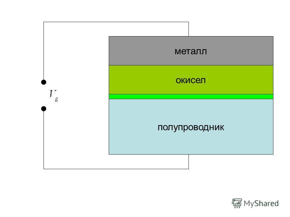 металл окисел полупроводник