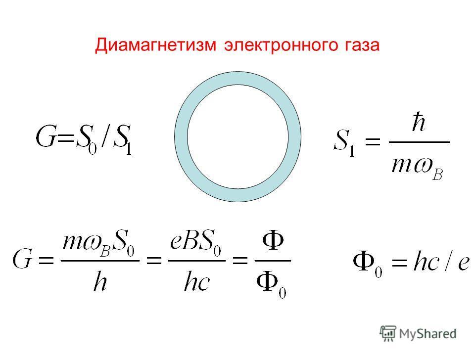 Диамагнетизм электронного газа