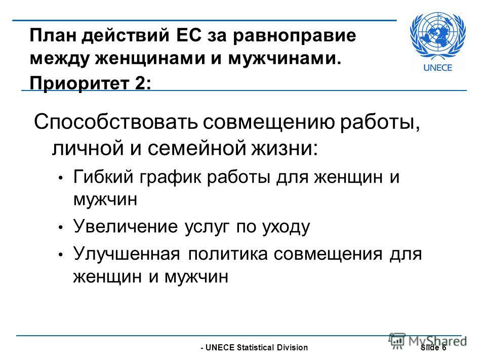 - UNECE Statistical Division Slide 6 План действий ЕС за равноправие между женщинами и мужчинами. Приоритет 2: Способствовать совмещению работы, личной и семейной жизни: Гибкий график работы для женщин и мужчин Увеличение услуг по уходу Улучшенная по