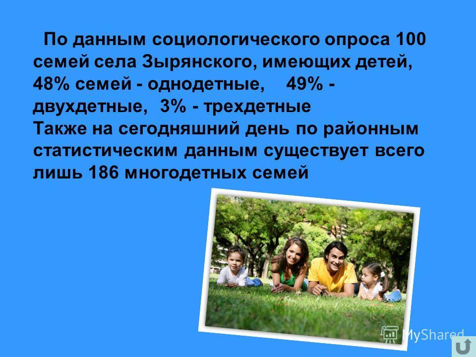 По данным социологического опроса 100 семей села Зырянского, имеющих детей, 48% семей - однодетные, 49% - двухдетные, 3% - трехдетные Также на сегодняшний день по районным статистическим данным существует всего лишь 186 многодетных семей