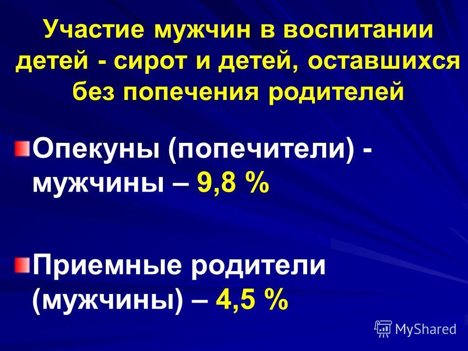 Участие мужчин в воспитании детей - сирот и детей, оставшихся без попечения родителей Опекуны (попечители) - мужчины – 9,8 % Приемные родители (мужчины) – 4,5 %