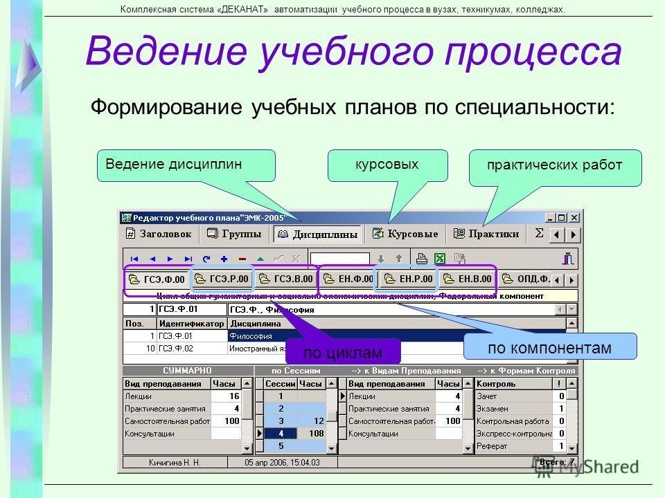 Комплексная система «ДЕКАНАТ» автоматизации учебного процесса в вузах, техникумах, колледжах. Ведение учебного процесса Формирование учебных планов по специальности: по циклам Ведение дисциплинкурсовых практических работ по компонентам