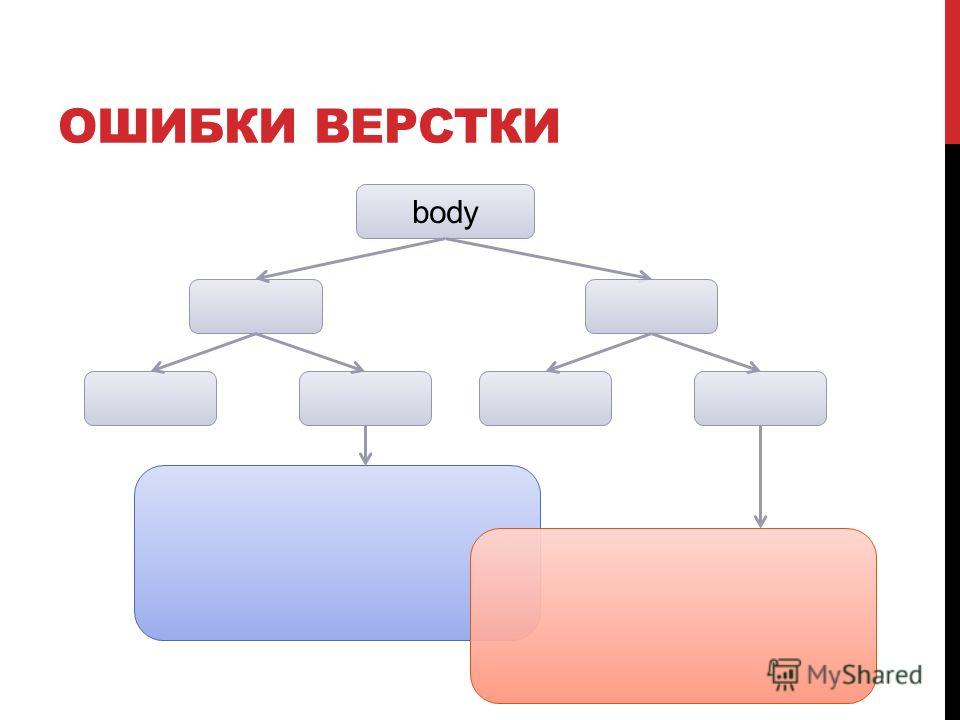 ОШИБКИ ВЕРСТКИ body