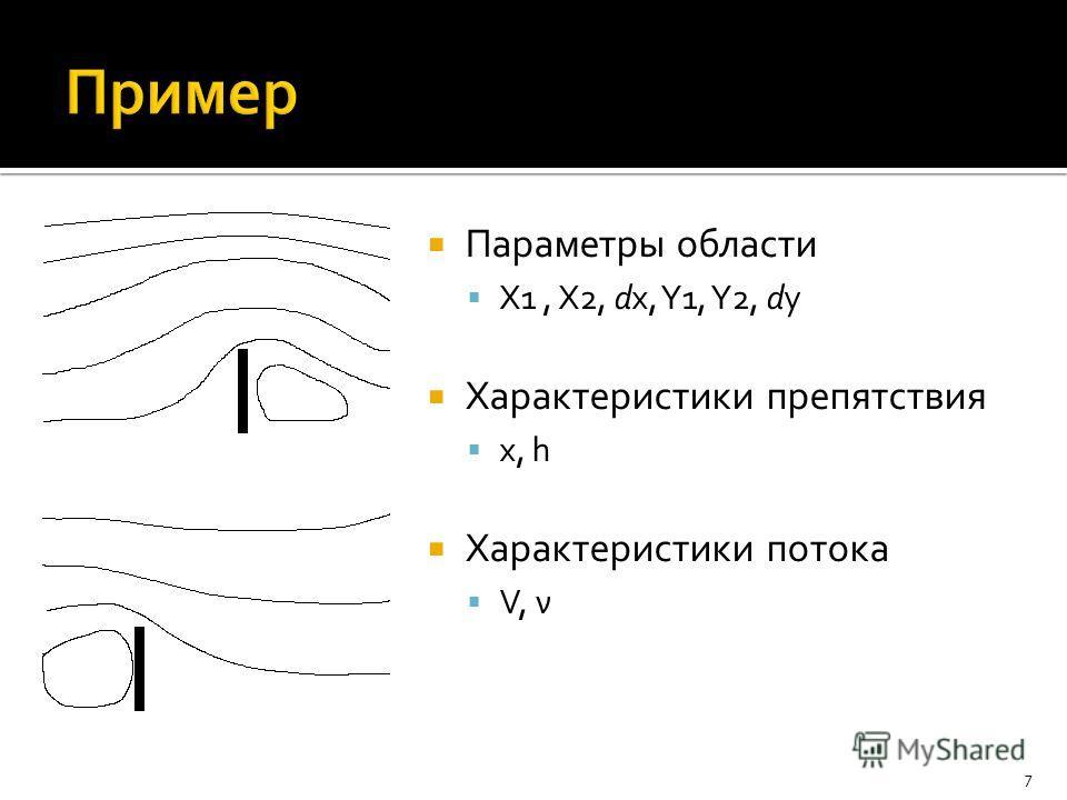Параметры области X1, X2, dx, Y1, Y2, dy Характеристики препятствия x, h Характеристики потока V, ν 7