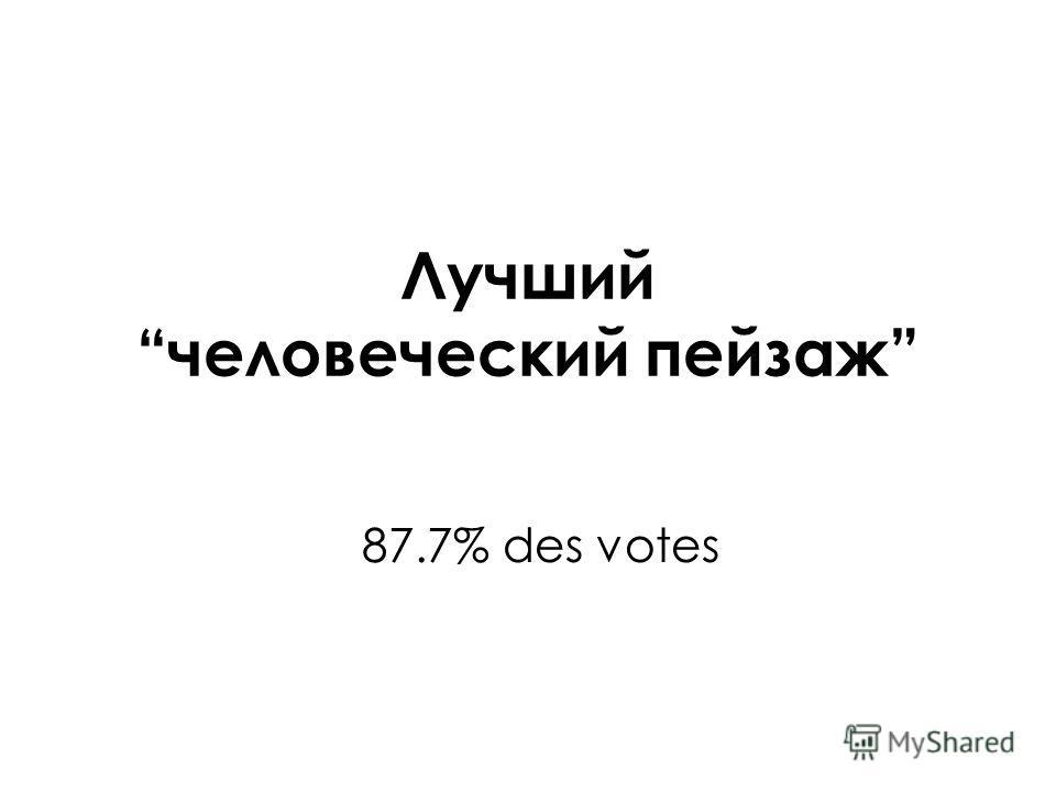 Лучшийчеловеческий пейзаж 87.7% des votes