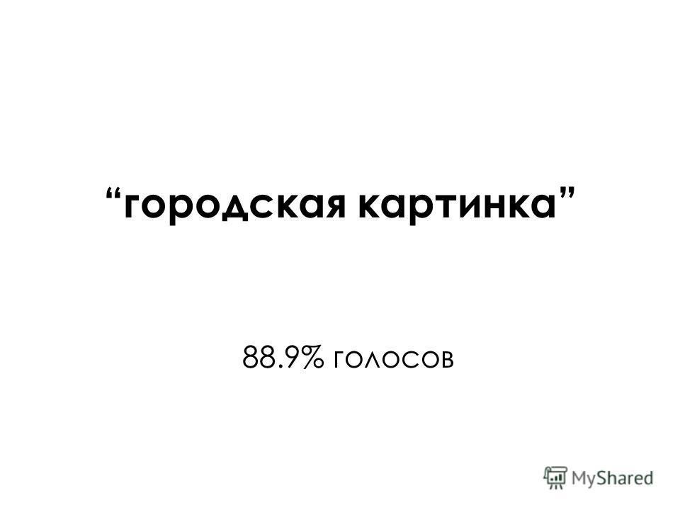 городская картинка 88.9% голосов