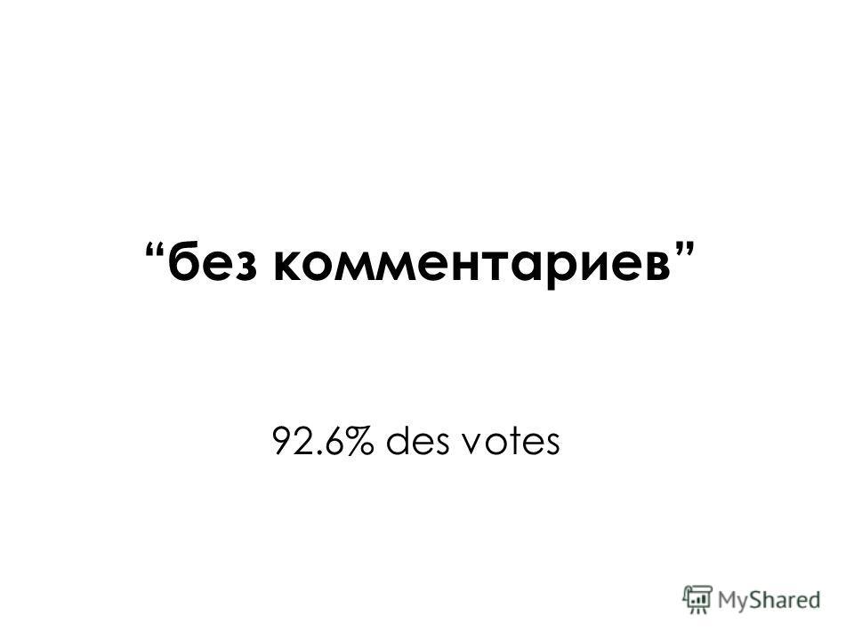 без комментариев 92.6% des votes