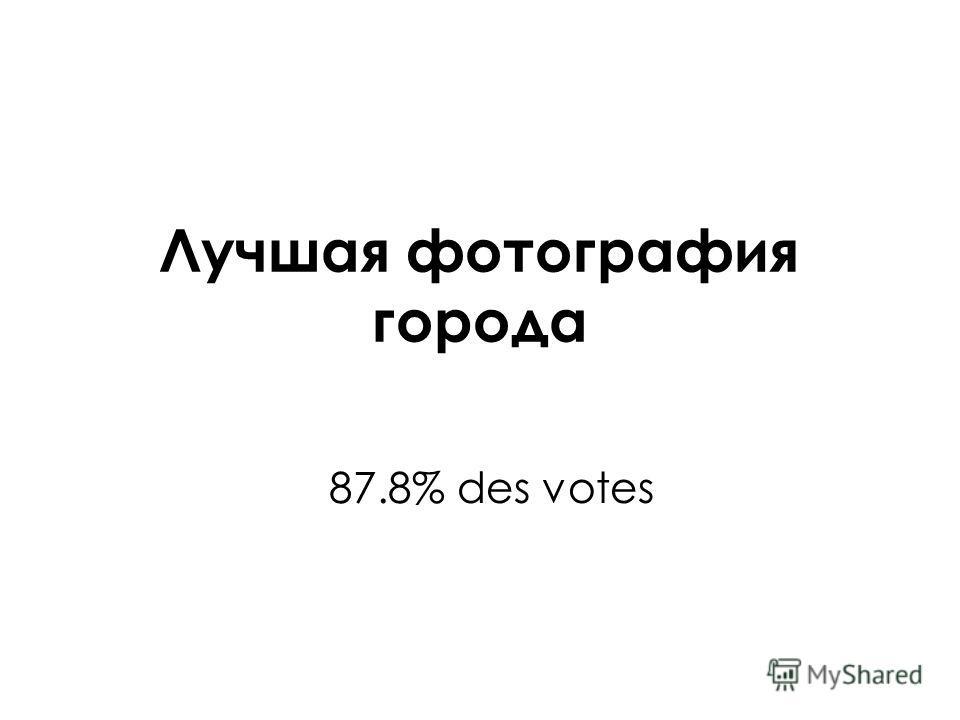 Лучшая фотография города 87.8% des votes