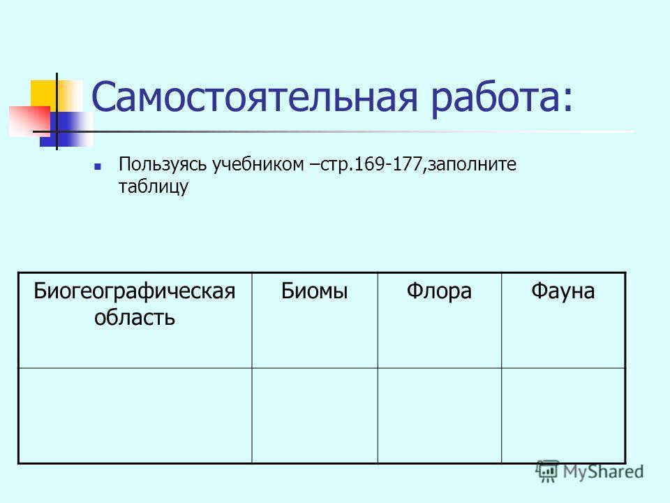Самостоятельная работа: Пользуясь учебником –стр.169-177,заполните таблицу Биогеографическая область БиомыФлораФауна