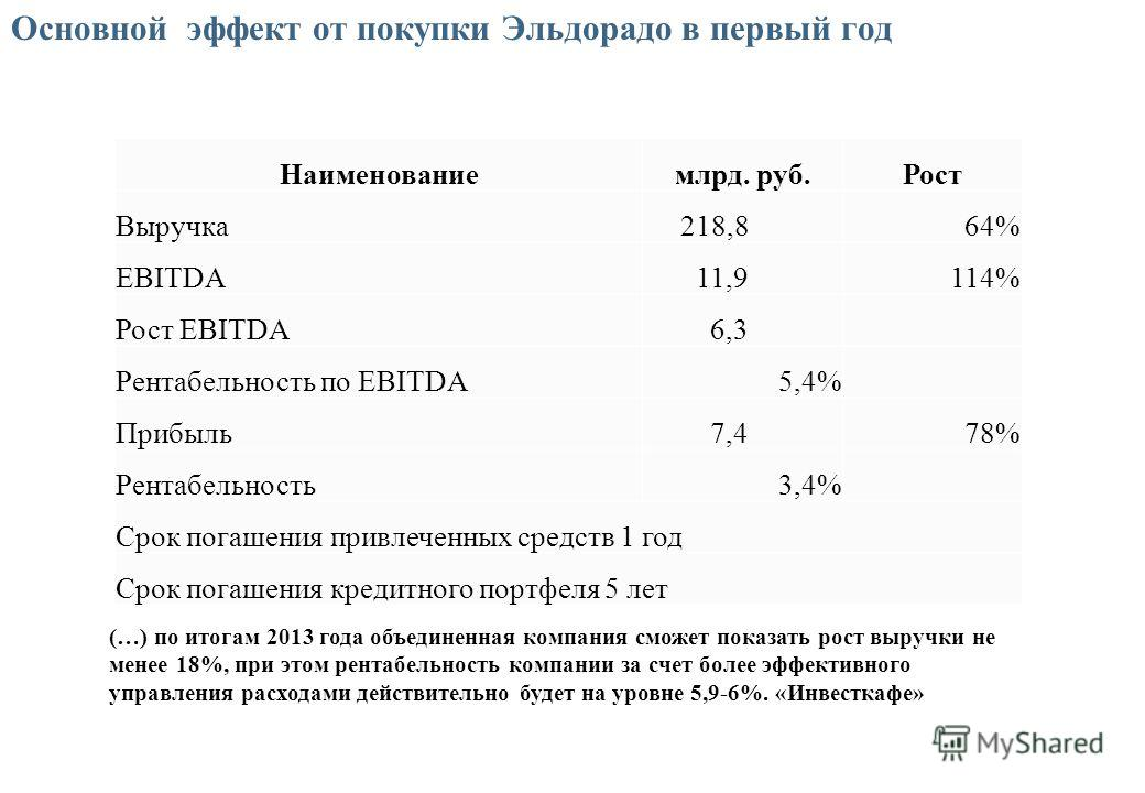 Основной эффект от покупки Эльдорадо в первый год (…) по итогам 2013 года объединенная компания сможет показать рост выручки не менее 18%, при этом рентабельность компании за счет более эффективного управления расходами действительно будет на уровне