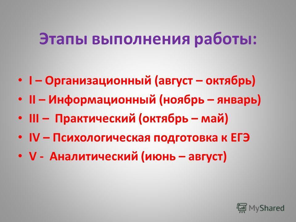 Этапы выполнения работы: I – Организационный (август – октябрь) II – Информационный (ноябрь – январь) III – Практический (октябрь – май) IV – Психологическая подготовка к ЕГЭ V - Аналитический (июнь – август)