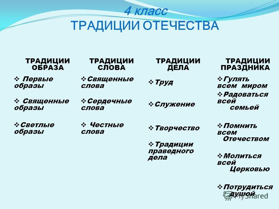 http://images.myshared.ru/5/510959/slide_7.jpg