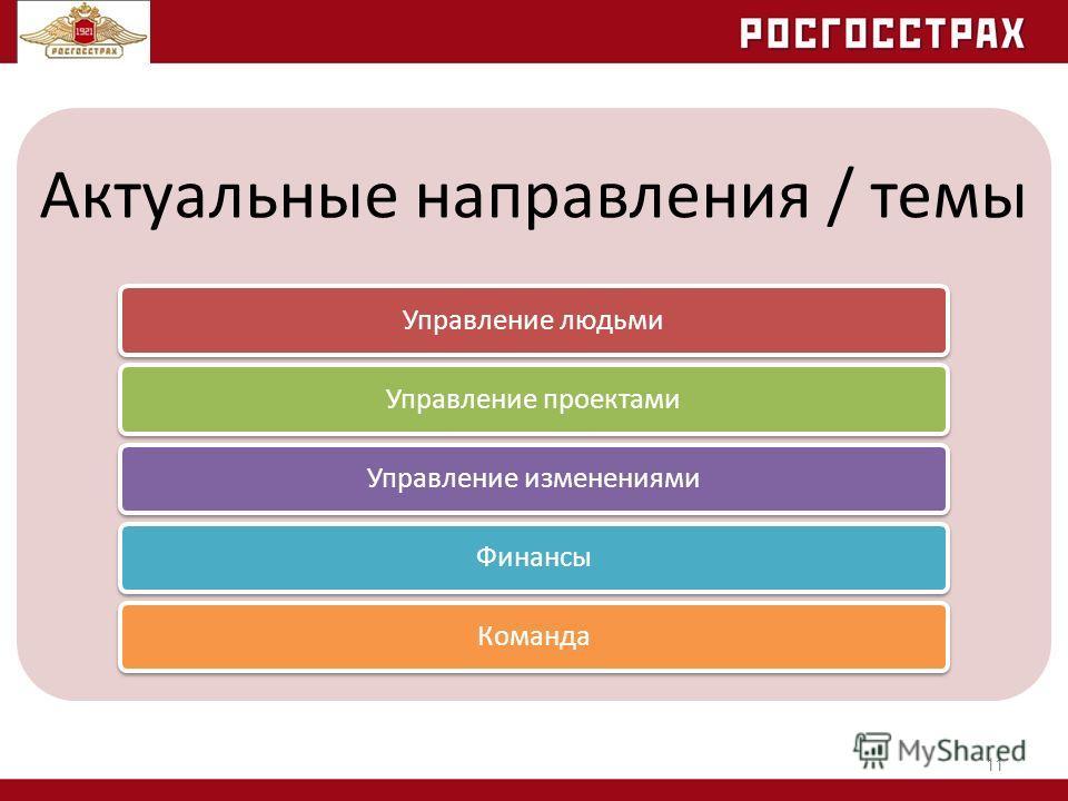 Актуальные направления / темы Управление людьмиУправление проектамиУправление изменениямиФинансыКоманда 11