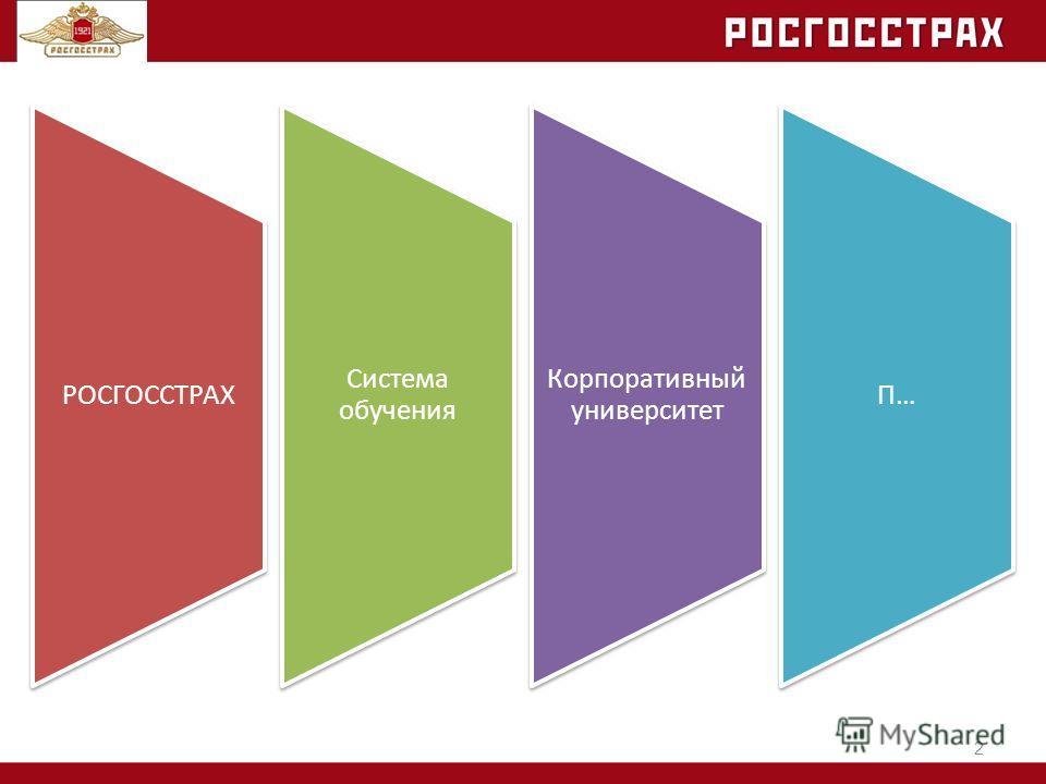 РОСГОССТРАХ Система обучения Корпоративный университет П… 2