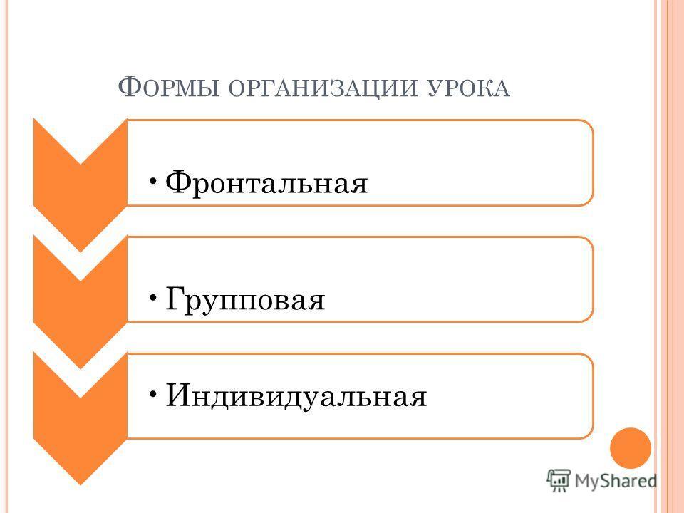 Ф ОРМЫ ОРГАНИЗАЦИИ УРОКА ФронтальнаяГрупповая Индивидуальная