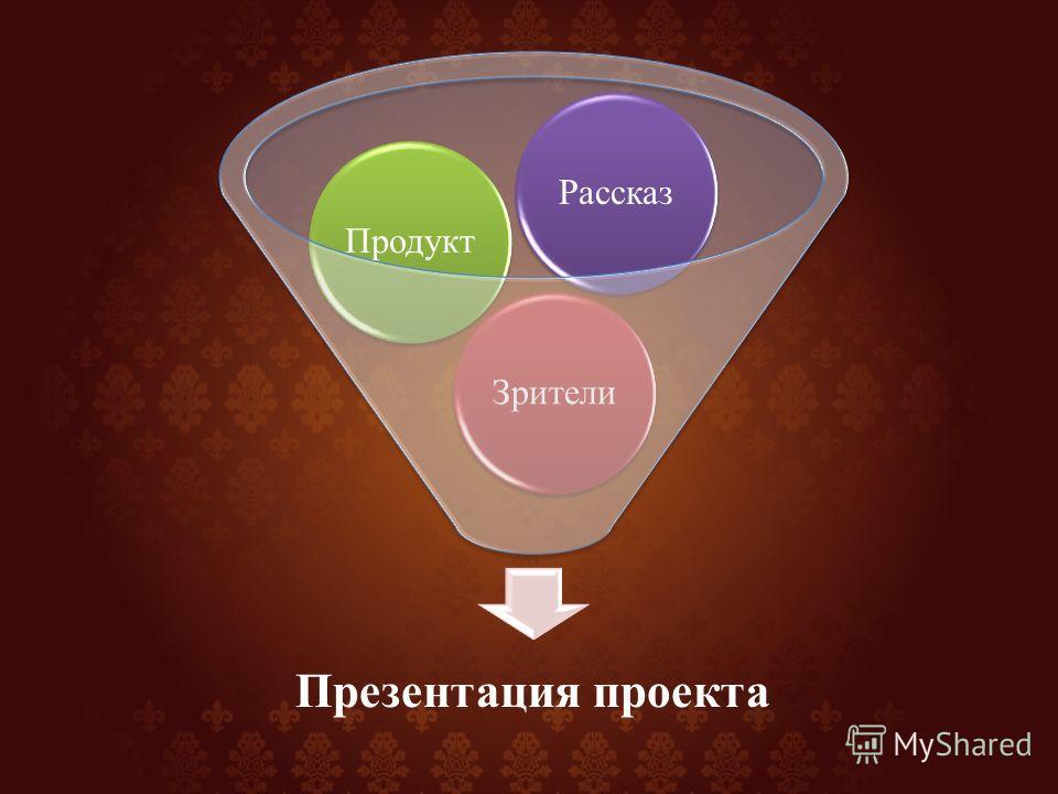 Презентация проекта ЗрителиПродуктРассказ