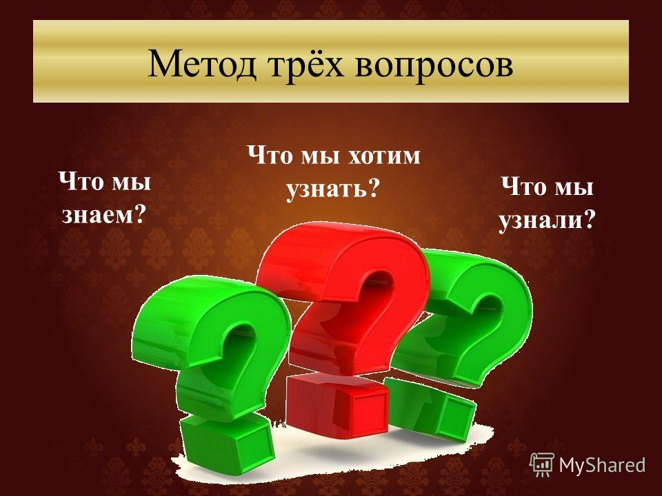 Метод трёх вопросов Что мы знаем? Что мы хотим узнать? Что мы узнали?