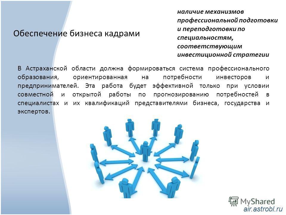 Обеспечение бизнеса кадрами В Астраханской области должна формироваться система профессионального образования, ориентированная на потребности инвесторов и предпринимателей. Эта работа будет эффективной только при условии совместной и открытой работы