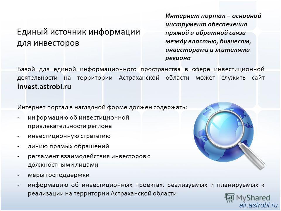 Единый источник информации для инвесторов Базой для единой информационного пространства в сфере инвестиционной деятельности на территории Астраханской области может служить сайт invest.astrobl.ru Интернет портал в наглядной форме должен содержать: -и