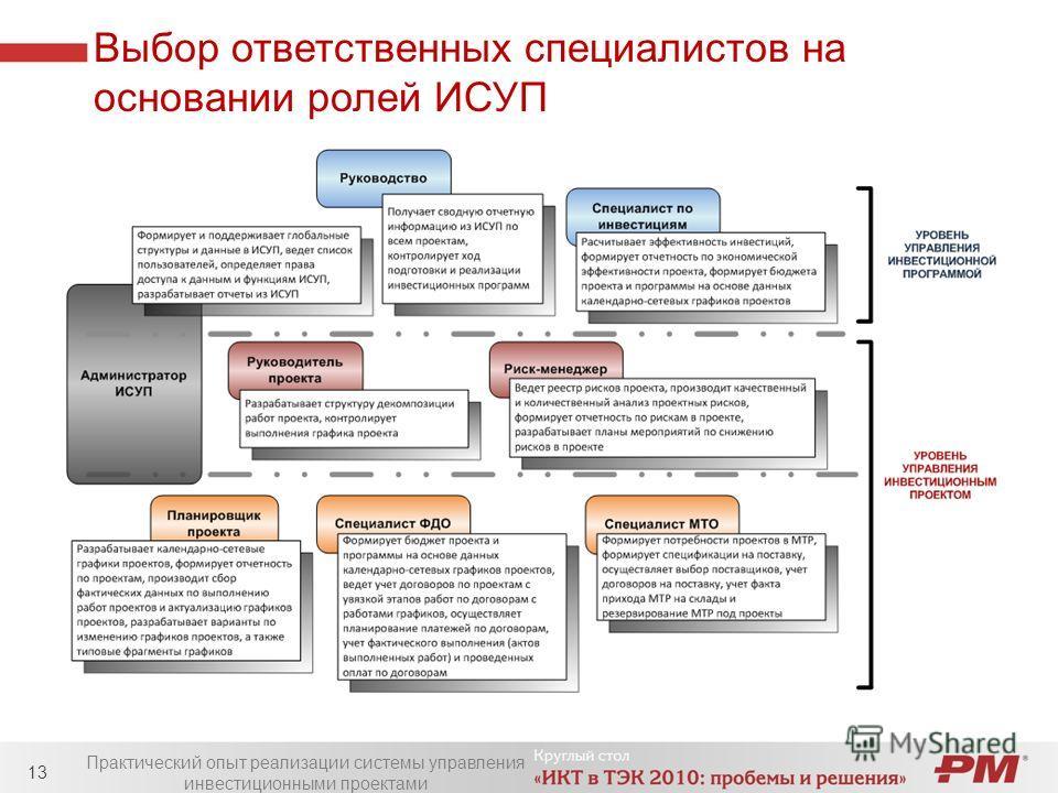 Выбор ответственных специалистов на основании ролей ИСУП Практический опыт реализации системы управления инвестиционными проектами 13