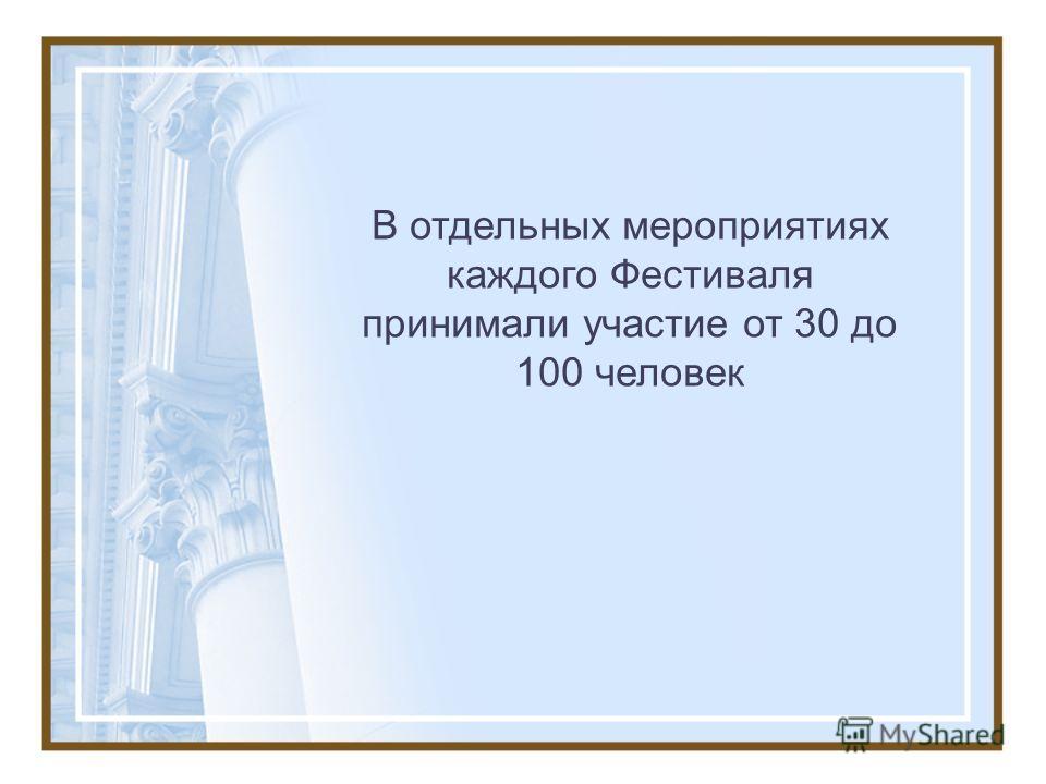 В отдельных мероприятиях каждого Фестиваля принимали участие от 30 до 100 человек