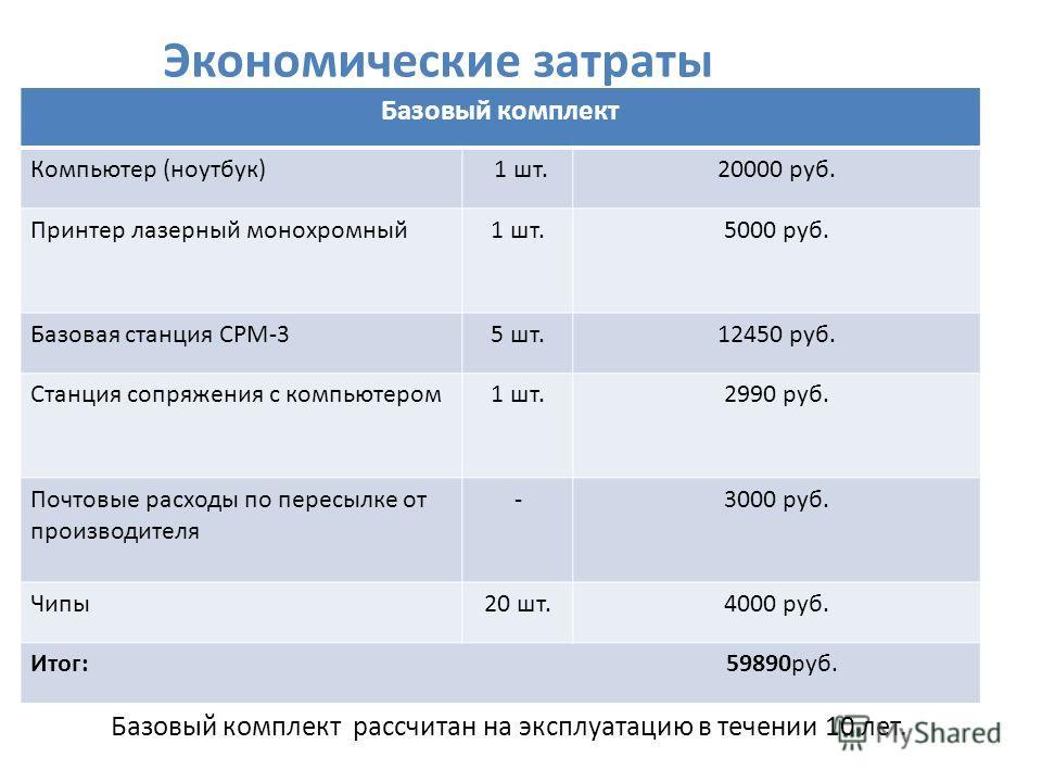Экономические затраты Базовый комплект рассчитан на эксплуатацию в течении 10 лет. Базовый комплект Компьютер (ноутбук) 1 шт.20000 руб. Принтер лазерный монохромный1 шт.5000 руб. Базовая станция СРМ-35 шт.12450 руб. Станция сопряжения с компьютером1