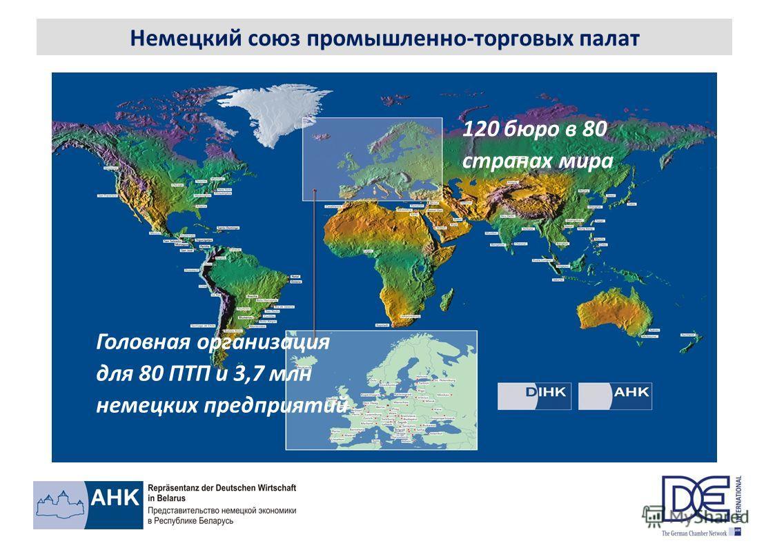Немецкий союз промышленно-торговых палат 120 бюро в 80 странах мира Головная организация для 80 ПТП и 3,7 млн немецких предприятий