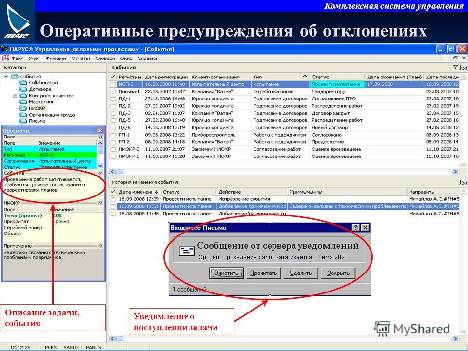 Комплексная система управления Описание задачи, события Оперативные предупреждения об отклонениях Уведомление о поступлении задачи