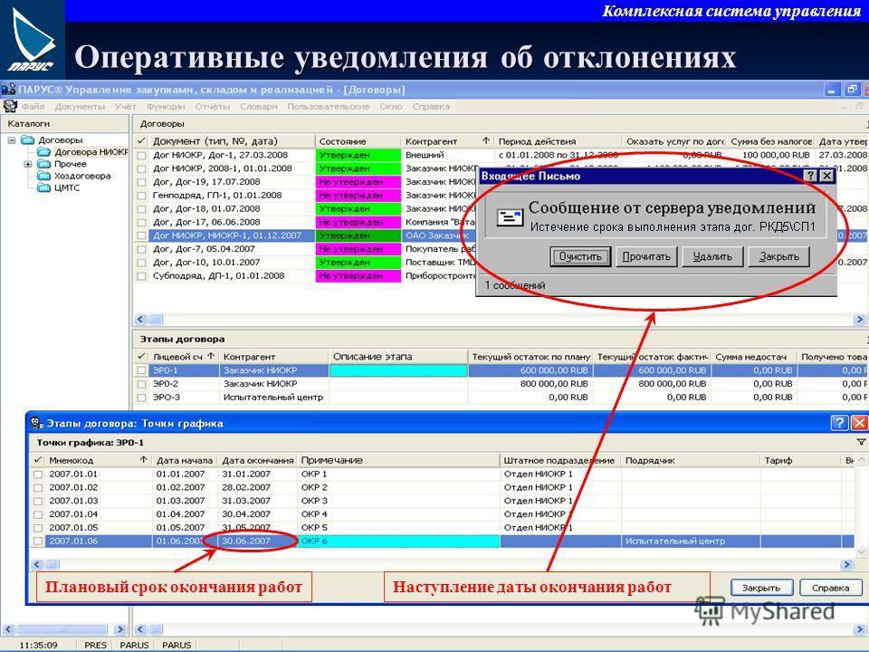 Комплексная система управления Плановый срок окончания работНаступление даты окончания работ Оперативные уведомления об отклонениях