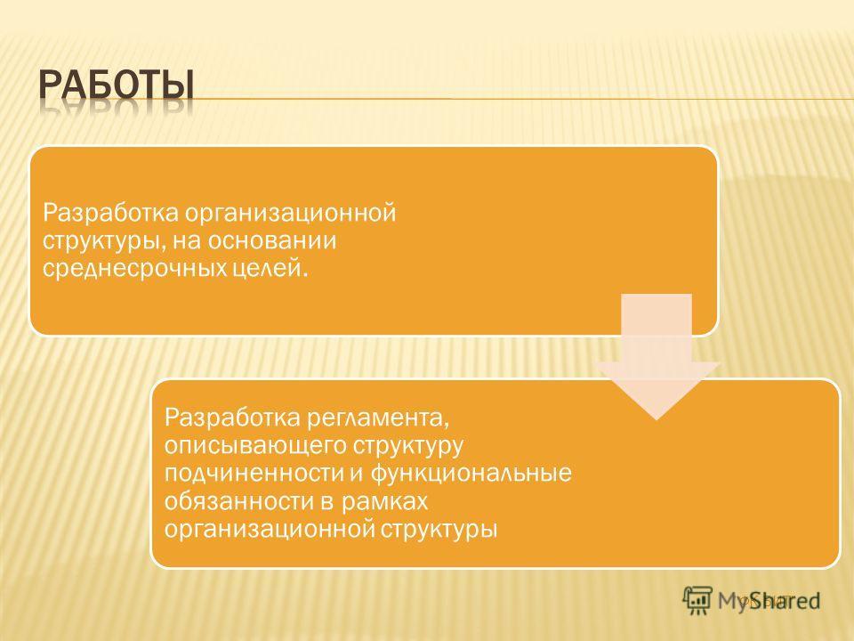 Разработка организационной структуры, на основании среднесрочных целей. Разработка регламента, описывающего структуру подчиненности и функциональные обязанности в рамках организационной структуры ФК БИТ