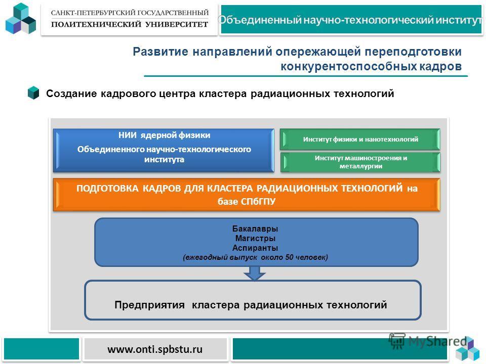 Развитие направлений опережающей переподготовки конкурентоспособных кадров www.onti.spbstu.ru Создание кадрового центра кластера радиационных технологий Бакалавры Магистры Аспиранты (ежегодный выпуск около 50 человек) Предприятия кластера радиационны