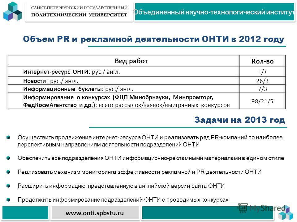 Объем PR и рекламной деятельности ОНТИ в 2012 году www.onti.spbstu.ru Задачи на 2013 год Осуществить продвижение интернет-ресурса ОНТИ и реализовать ряд PR-компаний по наиболее перспективным направлениям деятельности подразделений ОНТИ Обеспечить все