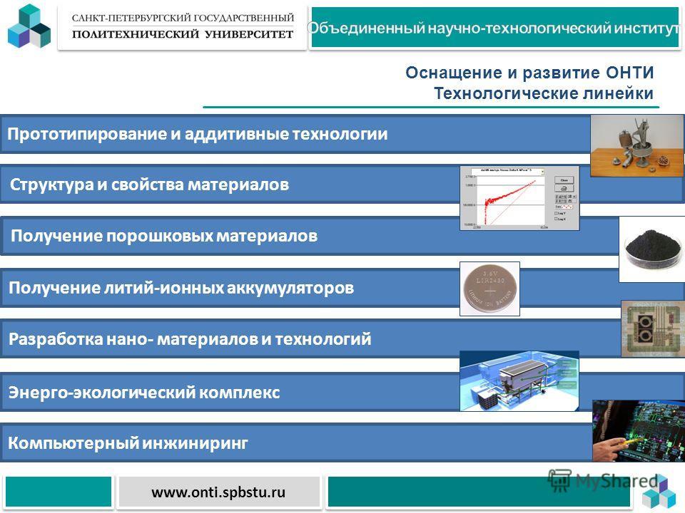 Оснащение и развитие ОНТИ Технологические линейки www.onti.spbstu.ru Прототипирование и аддитивные технологии Структура и свойства материалов Получение порошковых материалов Получение литий-ионных аккумуляторов Разработка нано- материалов и технологи