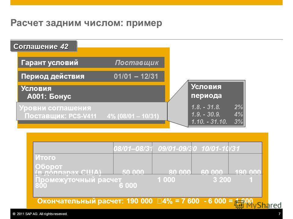 ©2011 SAP AG. All rights reserved.7 Расчет задним числом: пример Соглашение 42 Период действия 01/01 – 12/31 Условия A001: Бонус Уровни соглашения Поставщик: PCS-V4114% (08/01 – 10/31) Гарант условий Поставщик Условия периода 1.8. - 31.8.2% 1.9. - 30