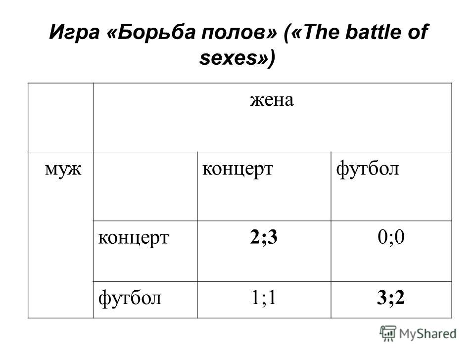 Игра «Борьба полов» («The battle of sexes») жена мужконцертфутбол концерт2;30;0 футбол1;13;2