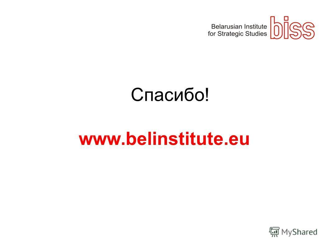 Спасибо! www.belinstitute.eu